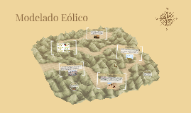Modelado Eólico