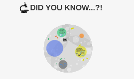 DID YOU KNOW...?!