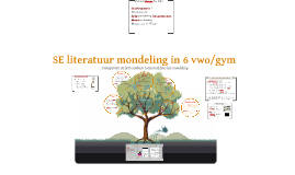 Copy of Mondeling literatuurexamen in 6 VWO/Gymnasium