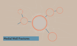 Medial Wall Fractures