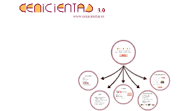 Un proyecto de comunicación para construir identidades elegi