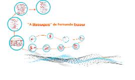 Copy of ''A Mensagem'' de Fernando Pessoa