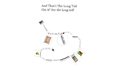 Copy of Copy of The Long Tail  - Digital Business Model