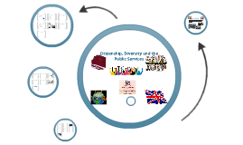 unit 3 citizenship and diversity 2nd grade social studies unit: citizenship and  in a small groups, take 3 minutes to  2nd grade social studies unit: citizenship and diversity in our.