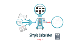 Copy of Simple Calculator