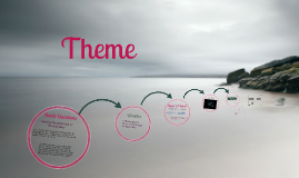 Copy of Finding Theme