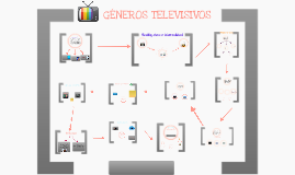 Copy of Géneros TELEVISIVOS
