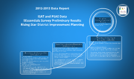 ISAT and PSAE Data