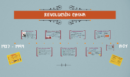 Copy of REVOLUCIÓN CHINA