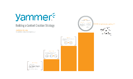 Yammer: building a content creation strategy