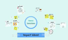 Impact Wheel
