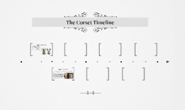 The Corset Timeline