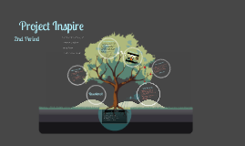 Copy of Project Inspire