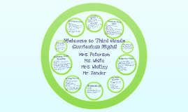 Copy of Welcome to Third Grade