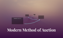 Modern Method of Auction