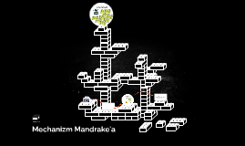 Mechanizm Mandrake'a