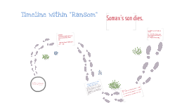 Timeline of Ransom