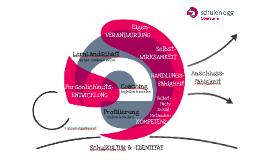 Copy of Pädagogisches Profil 2013