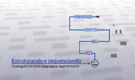 Estruturando e sequenciando