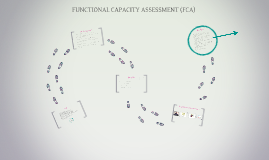 FUNCTIONAL CAPACITY ASSESSMENT (FCA)