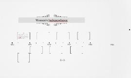 Women's Independance