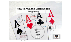 How to ACE the Open Ended Response