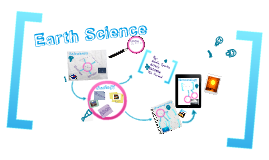 Copy of Earth Science, Addie Sparks, 8/19/11, S6SC5&6, 6th Period