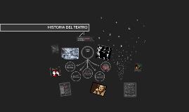 Copy of ANTECEDENTES DEL TEATRO