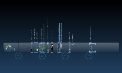 Copy of Timeline SIZIGIA_Project