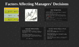 CH 2: Factors Affecting Manager's Decisions