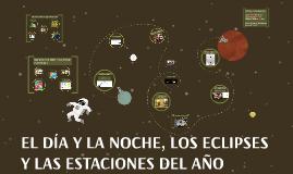 Copy of EL DÍA LA NOCHE, LOS ECLIPSES Y LAS ESTACIONES