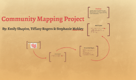 Community Mapping Project