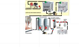 Apascovi Jardinería,Proyecto Biodiesel Guadarrama.