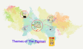 Themes of The Pigman