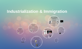 Chapter 2 - Industrialization & Immigration