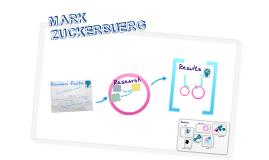 Mark Zuckerbuerg