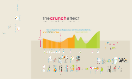 Crunch Presentation 2016