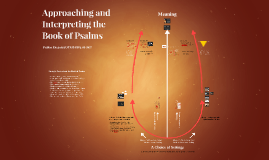 Approaching and Interpreting the Book of Psalms