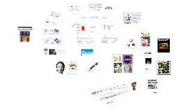 Social Media Cursus 2012, dag 2 (Eduvision)