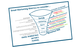 Copy of Email Marketing Funnel & Metrics