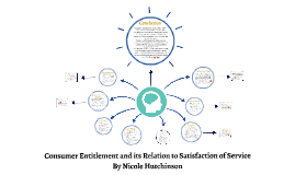 Consumer Entitlement and its Relation to Satisfaction of Ser