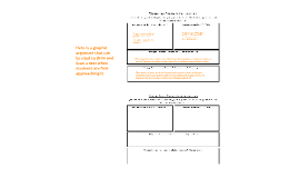 Copy of Skim and Scan Organizer for Previewing Texts