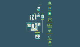 Copy of Ecosistema de Postproducción