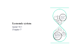 The fault in our stars plot diagram by rucha patel on prezi economic systems ccuart Image collections