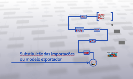 Substituição das importações ou modelo exportador