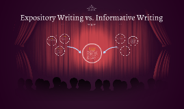 Expository Writing vs. Informative Writing