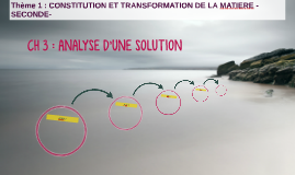3. Analyse d'une solution