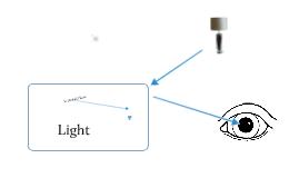 Y8 Light