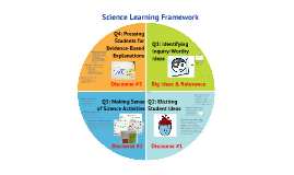 Copy of Critique of the Science Learning Framework from a Disciplinary Literacy Perspective