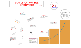 Copy of CLASSIFICATIONS DES ENTREPRISES
